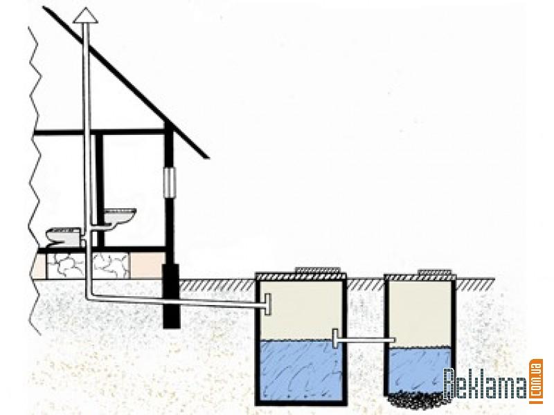 Автономная канализация частного дома.